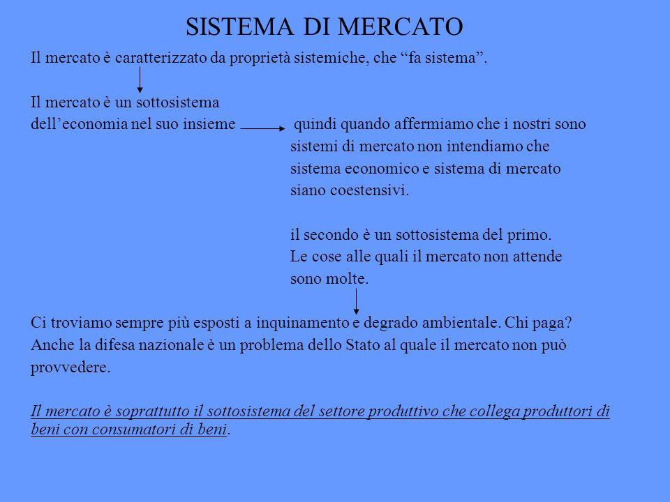 SISTEMA DI MERCATO Il mercato è caratterizzato da proprietà sistemiche, che fa sistema . Il mercato è un sottosistema.