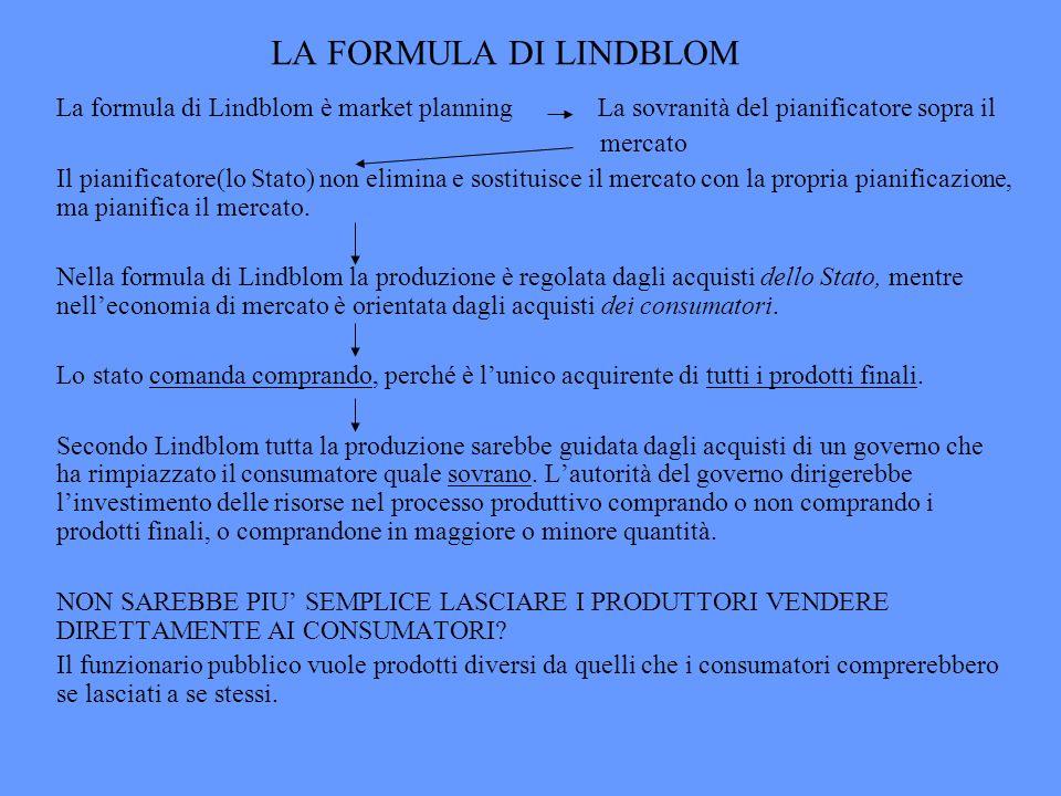 LA FORMULA DI LINDBLOM La formula di Lindblom è market planning La sovranità del pianificatore sopra il.