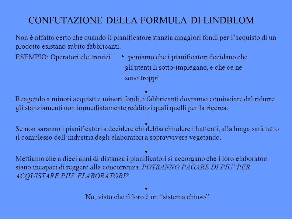 CONFUTAZIONE DELLA FORMULA DI LINDBLOM