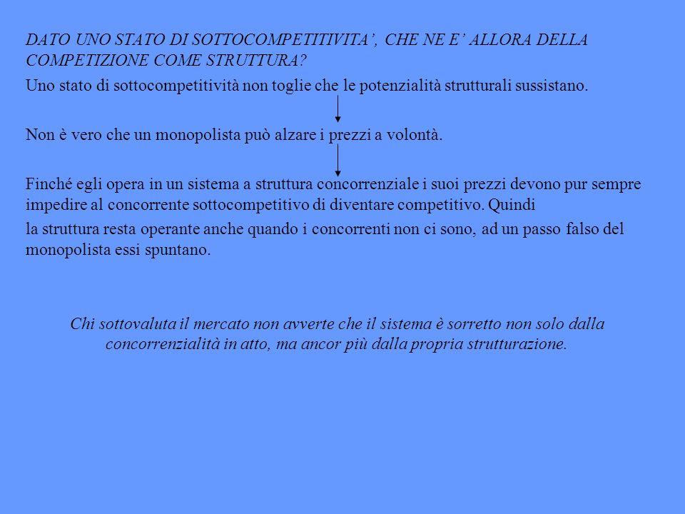 DATO UNO STATO DI SOTTOCOMPETITIVITA', CHE NE E' ALLORA DELLA COMPETIZIONE COME STRUTTURA
