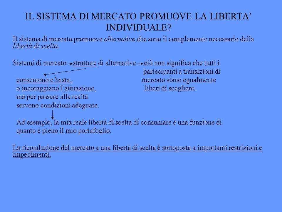 IL SISTEMA DI MERCATO PROMUOVE LA LIBERTA' INDIVIDUALE