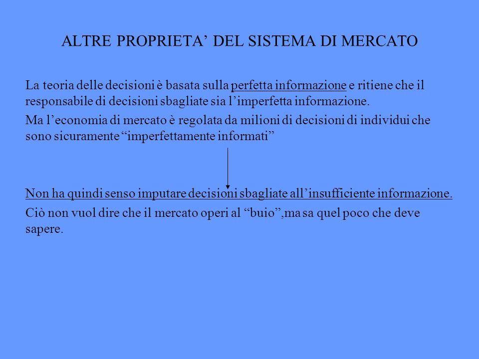 ALTRE PROPRIETA' DEL SISTEMA DI MERCATO