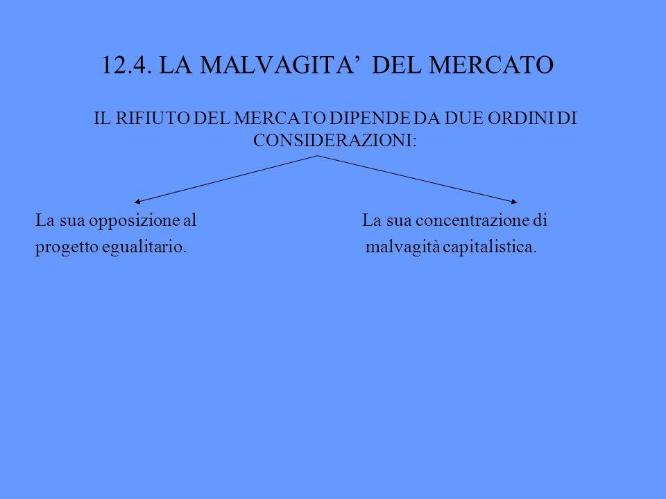 12.4. LA MALVAGITA' DEL MERCATO
