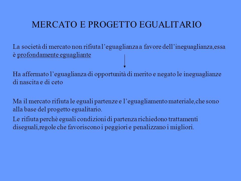 MERCATO E PROGETTO EGUALITARIO