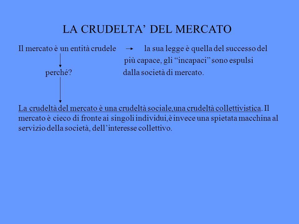 LA CRUDELTA' DEL MERCATO