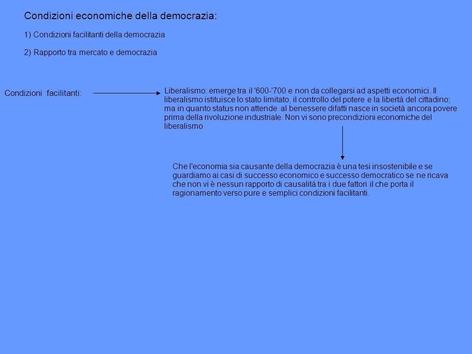 Condizioni economiche della democrazia: