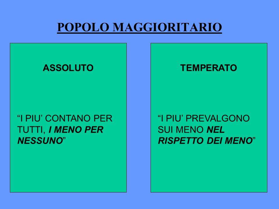 POPOLO MAGGIORITARIO ASSOLUTO TEMPERATO