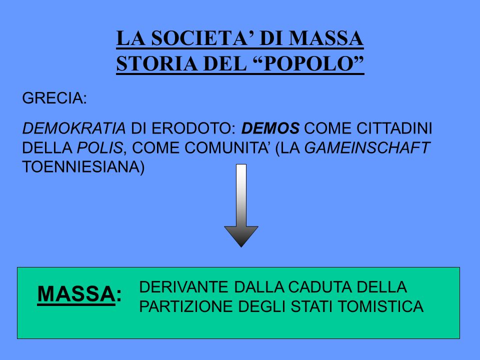 LA SOCIETA' DI MASSA STORIA DEL POPOLO