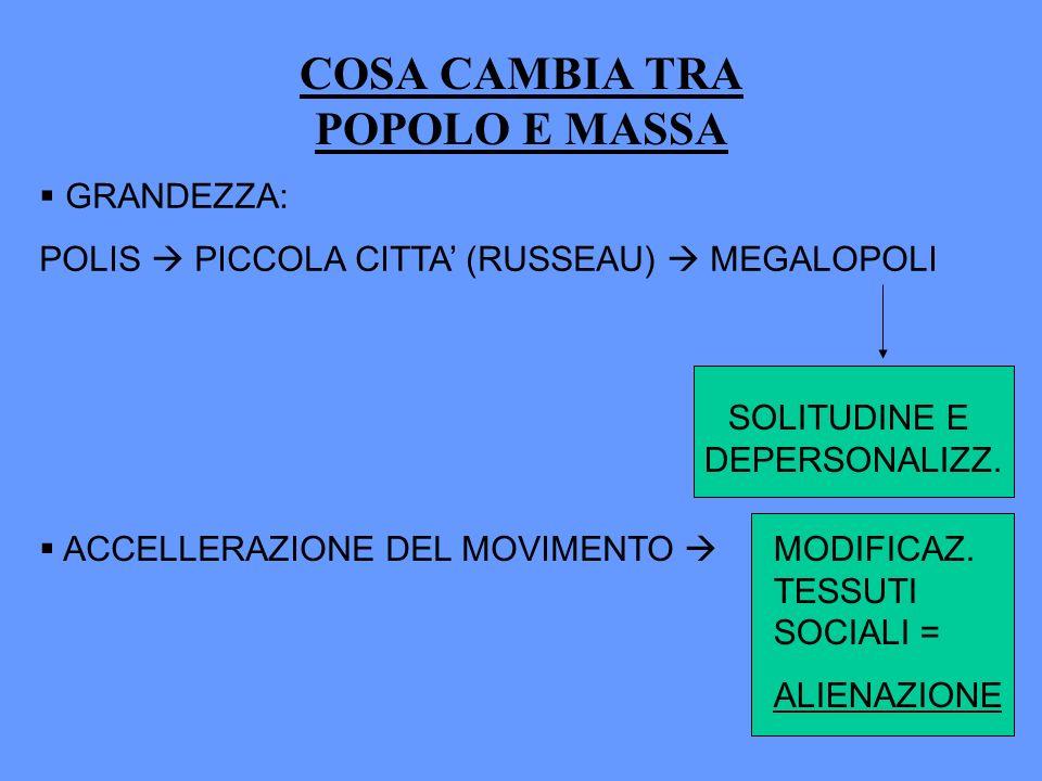 COSA CAMBIA TRA POPOLO E MASSA
