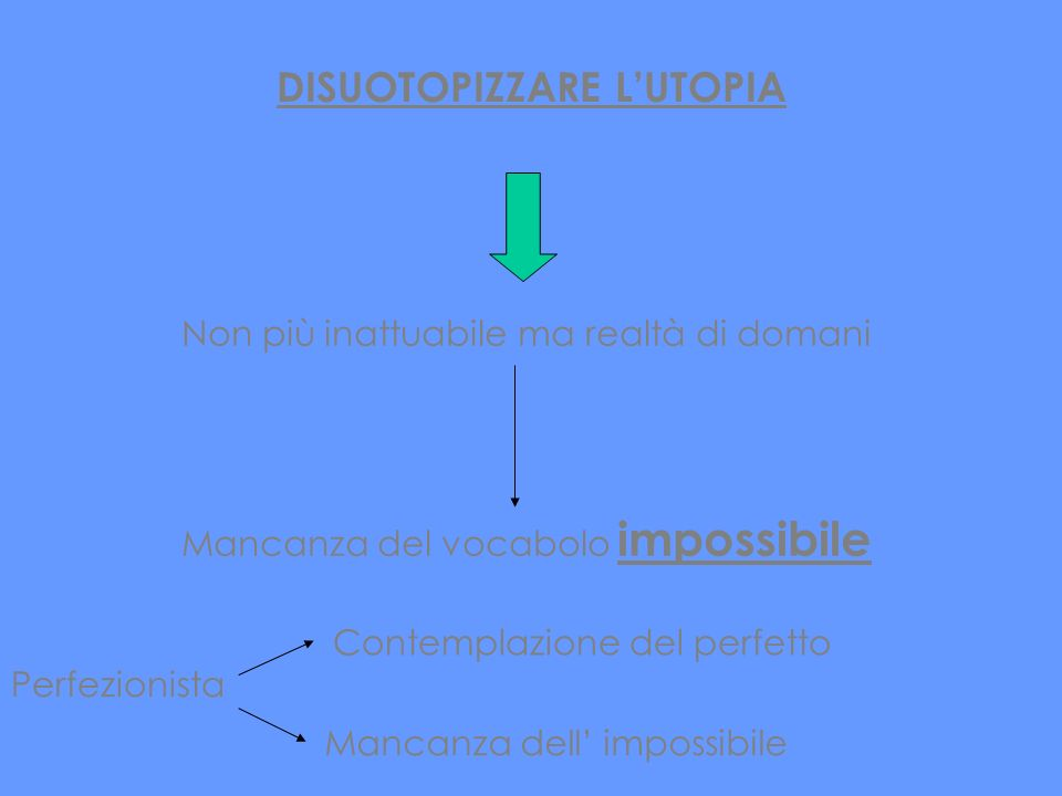 DISUOTOPIZZARE L'UTOPIA