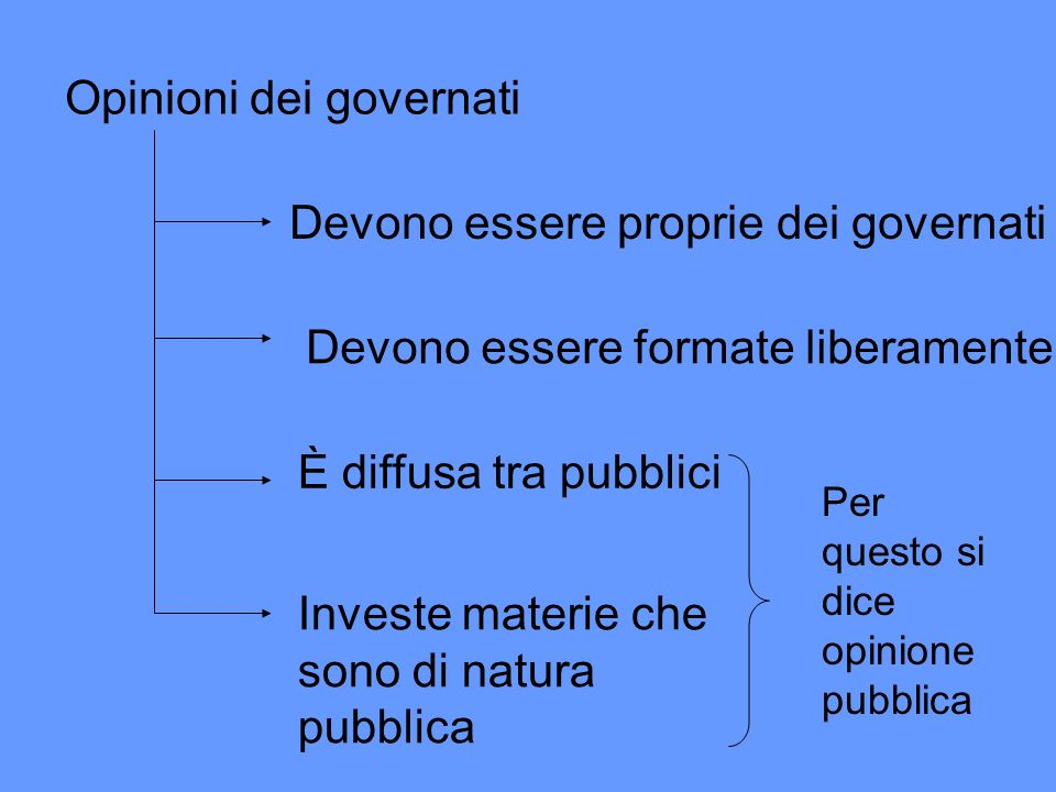 Opinioni dei governati