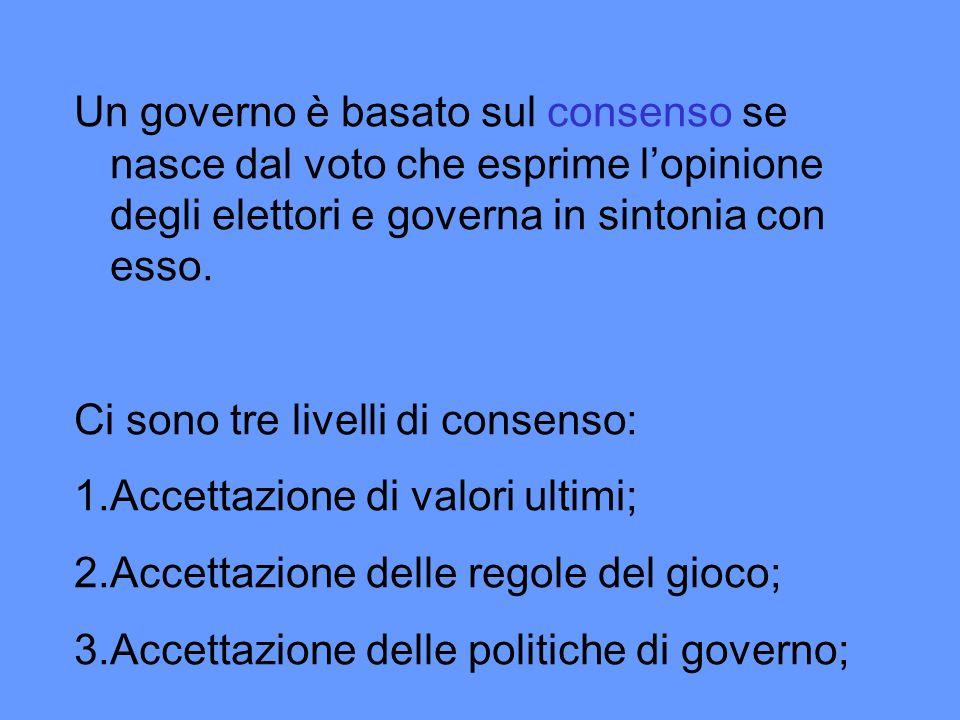 Un governo è basato sul consenso se nasce dal voto che esprime l'opinione degli elettori e governa in sintonia con esso.