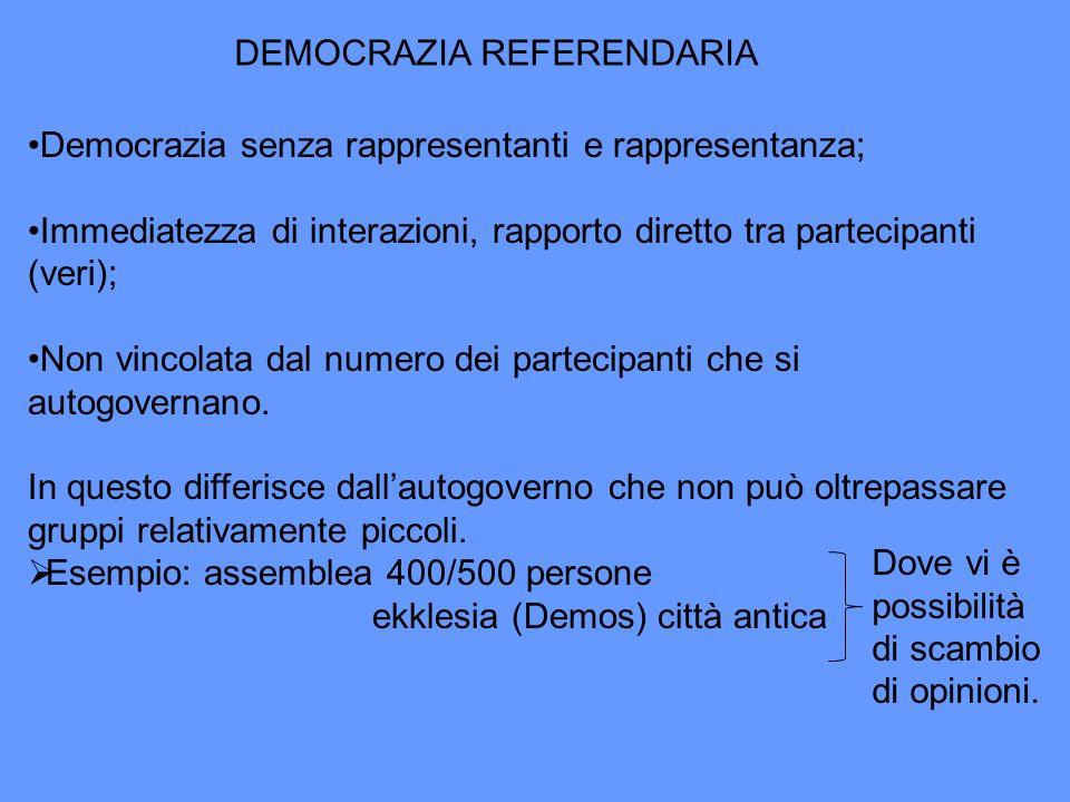 DEMOCRAZIA REFERENDARIA
