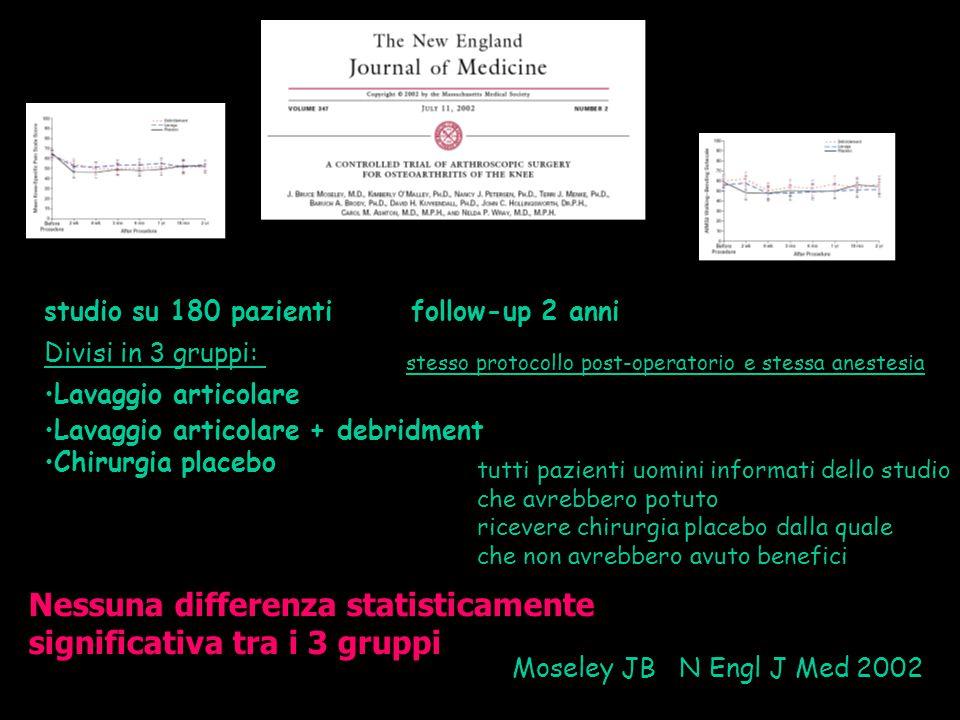 Nessuna differenza statisticamente significativa tra i 3 gruppi