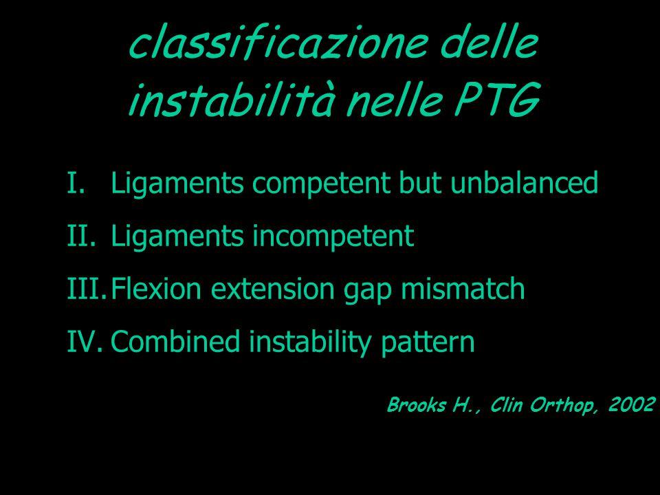 classificazione delle instabilità nelle PTG