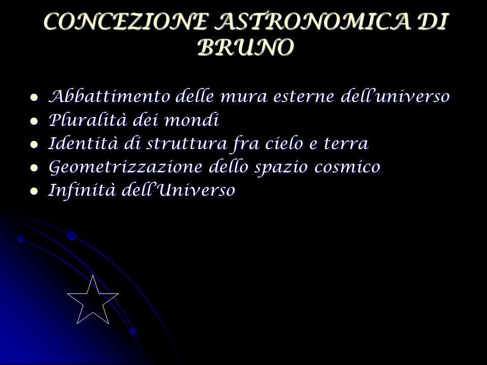 CONCEZIONE ASTRONOMICA DI BRUNO