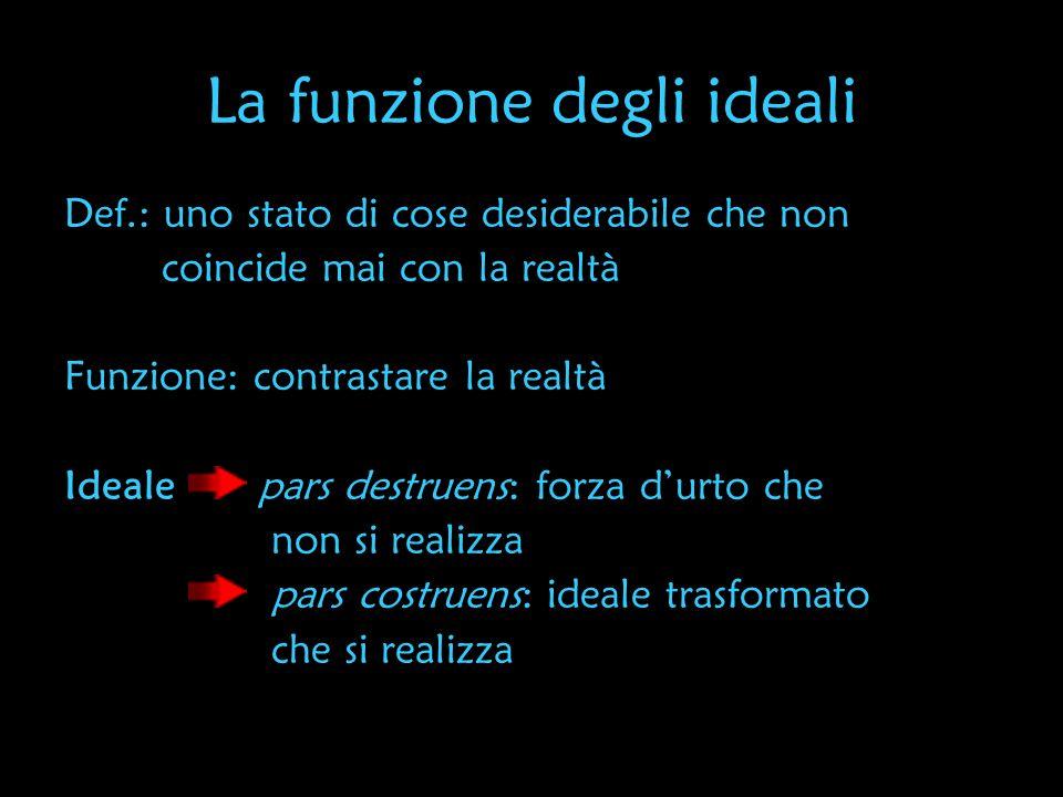 La funzione degli ideali