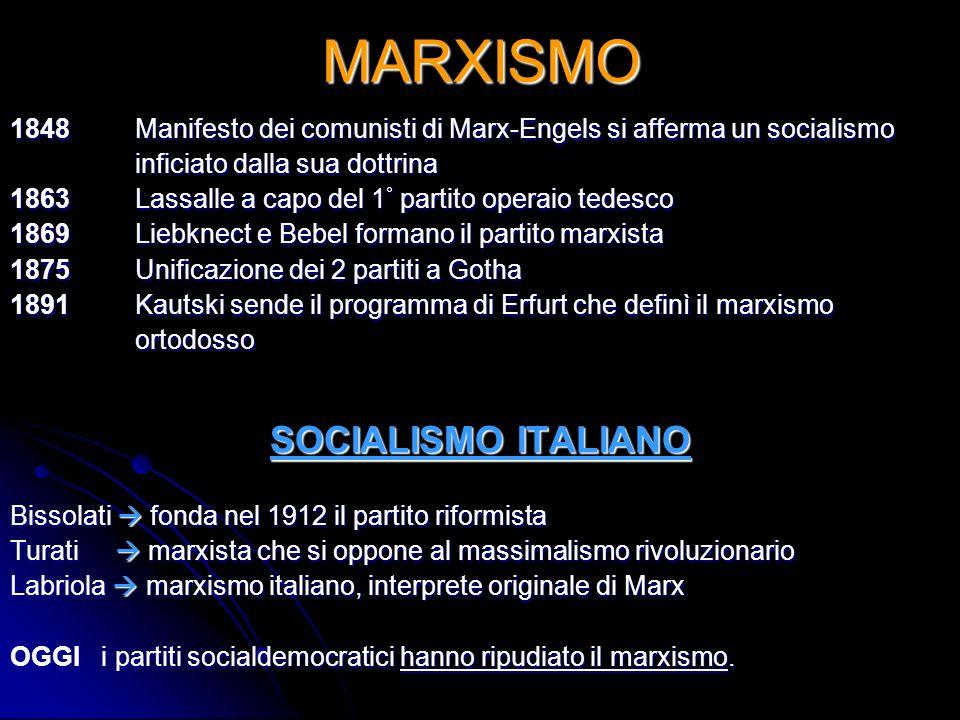 MARXISMO SOCIALISMO ITALIANO