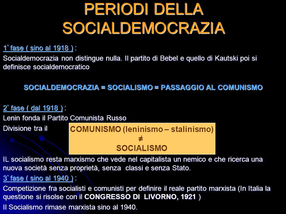 PERIODI DELLA SOCIALDEMOCRAZIA