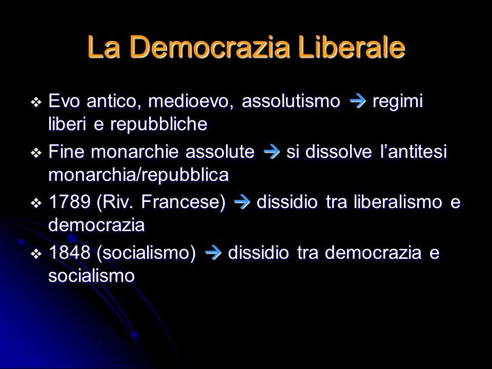 La Democrazia Liberale