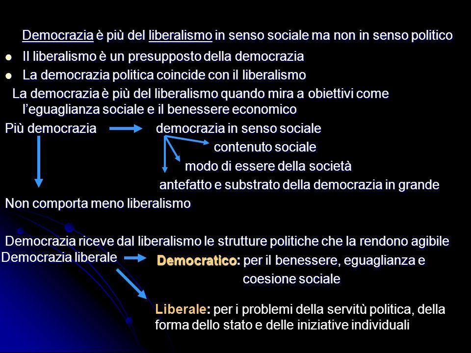 Democrazia è più del liberalismo in senso sociale ma non in senso politico