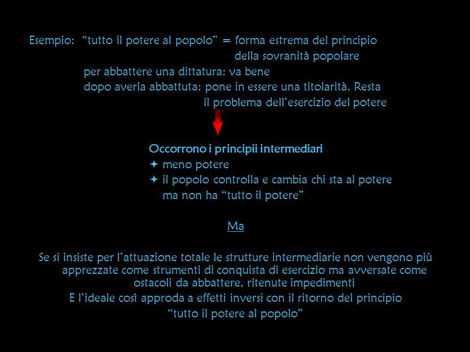 Esempio: tutto il potere al popolo = forma estrema del principio