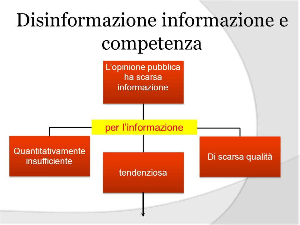 Disinformazione informazione e competenza