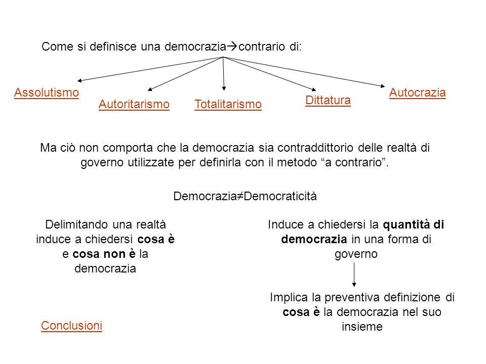 Come si definisce una democraziacontrario di: