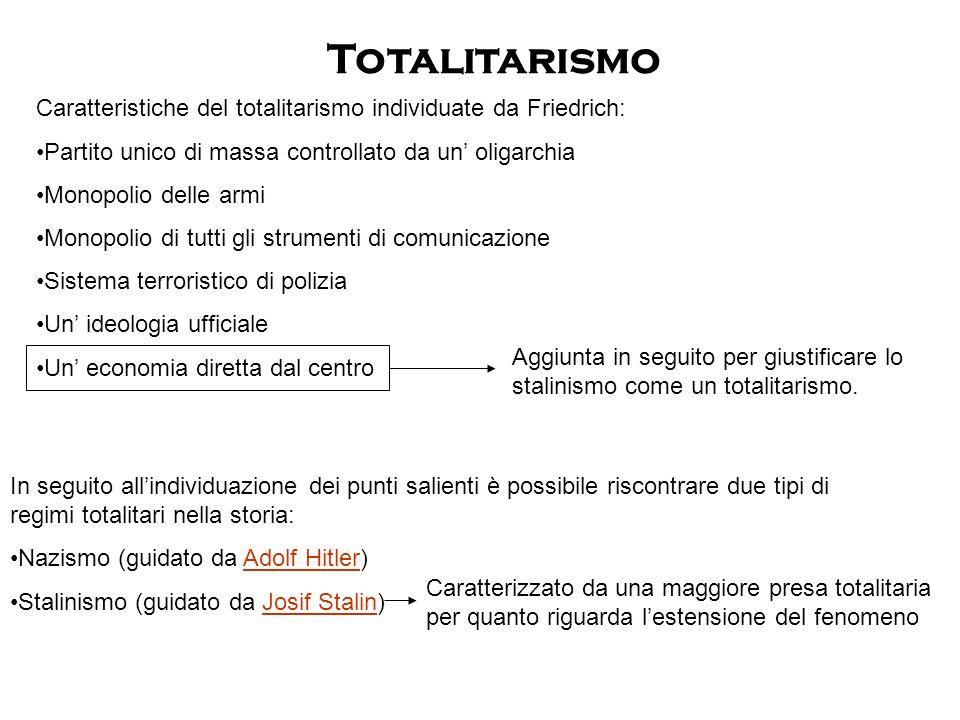 Totalitarismo Caratteristiche del totalitarismo individuate da Friedrich: Partito unico di massa controllato da un' oligarchia.