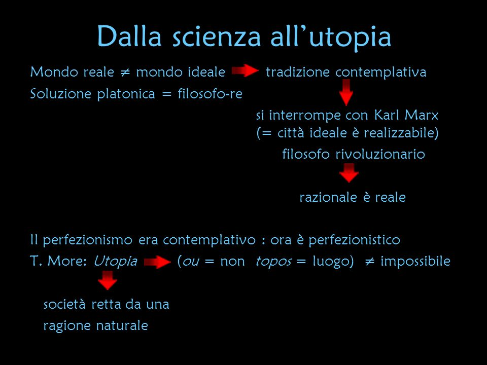 Dalla scienza all'utopia