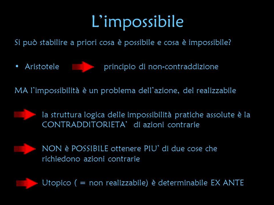 L'impossibile Si può stabilire a priori cosa è possibile e cosa è impossibile Aristotele principio di non-contraddizione.
