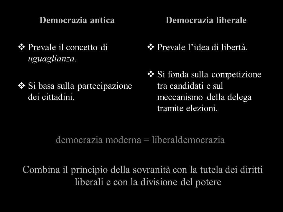 democrazia moderna = liberaldemocrazia