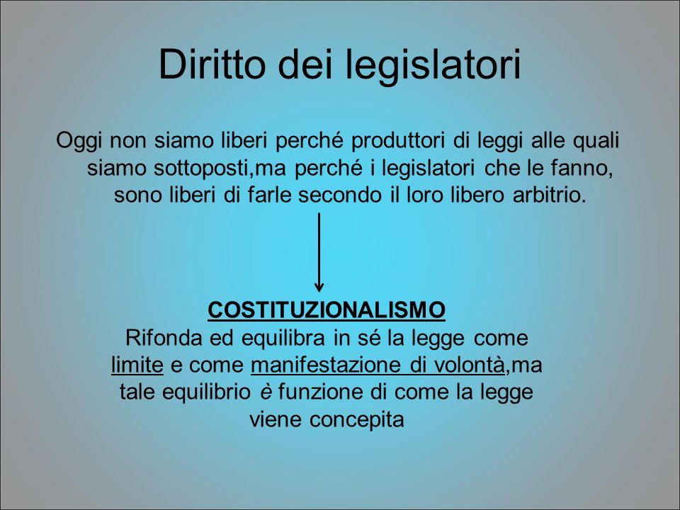 Diritto dei legislatori