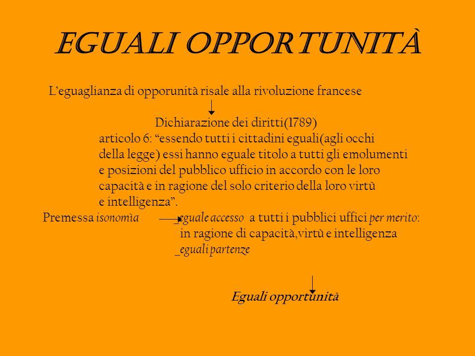 Eguali opportunità L'eguaglianza di opporunità risale alla rivoluzione francese. Dichiarazione dei diritti(1789)