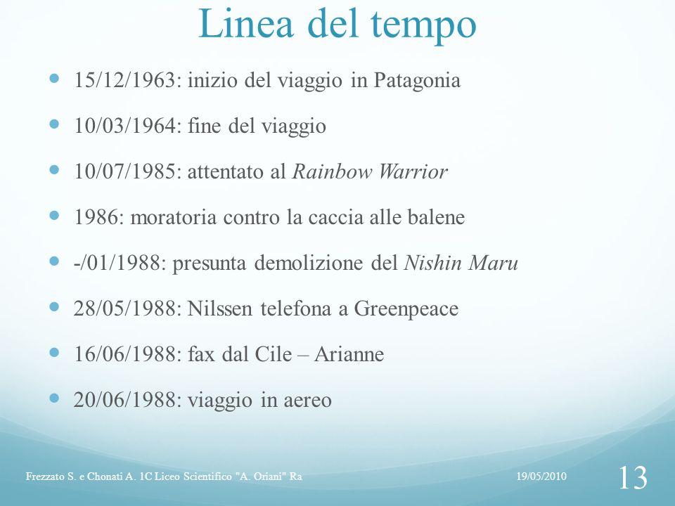 Linea del tempo 15/12/1963: inizio del viaggio in Patagonia