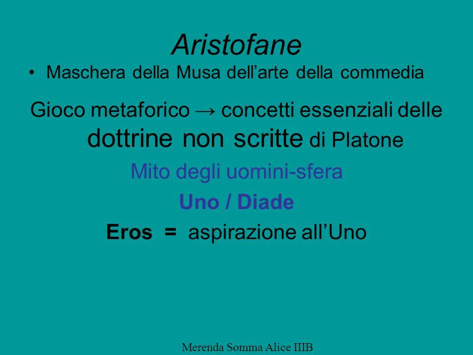 AristofaneMaschera della Musa dell'arte della commedia. Gioco metaforico → concetti essenziali delle dottrine non scritte di Platone.