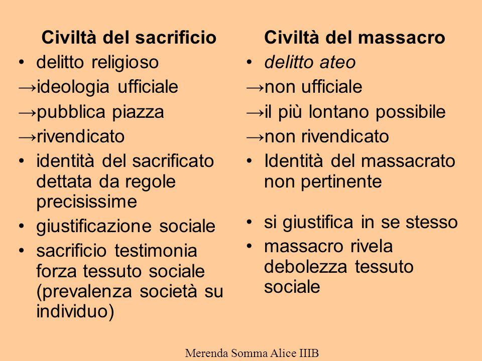 Civiltà del sacrificio
