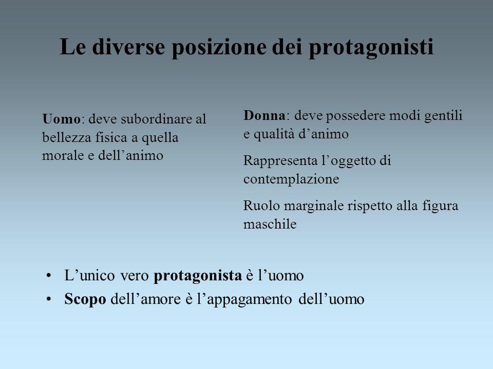Le diverse posizione dei protagonisti