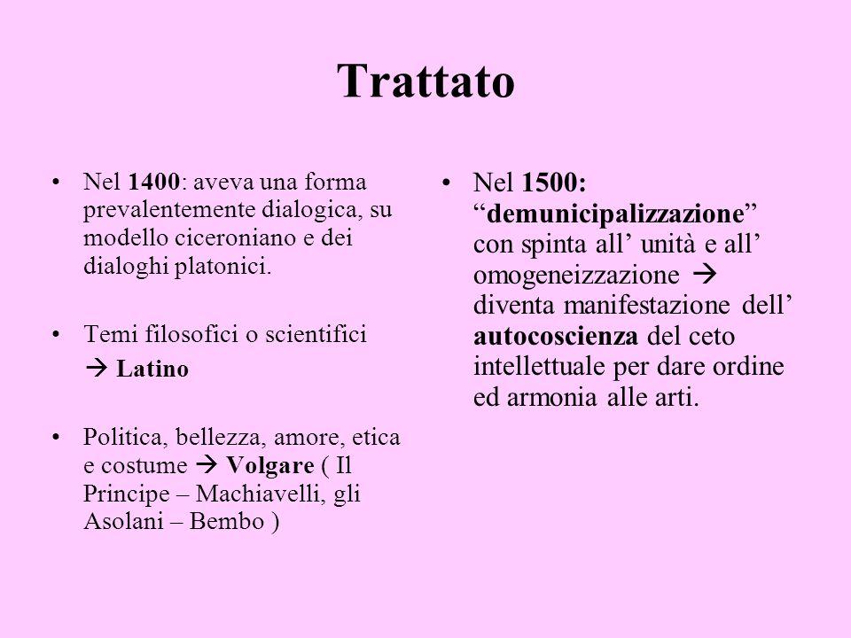 Trattato Nel 1400: aveva una forma prevalentemente dialogica, su modello ciceroniano e dei dialoghi platonici.