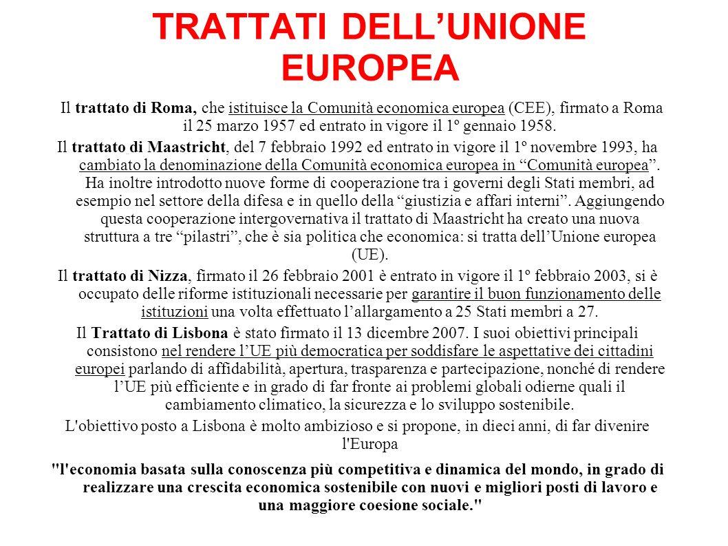 TRATTATI DELL'UNIONE EUROPEA
