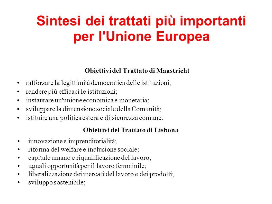 Obiettivi del Trattato di Maastricht