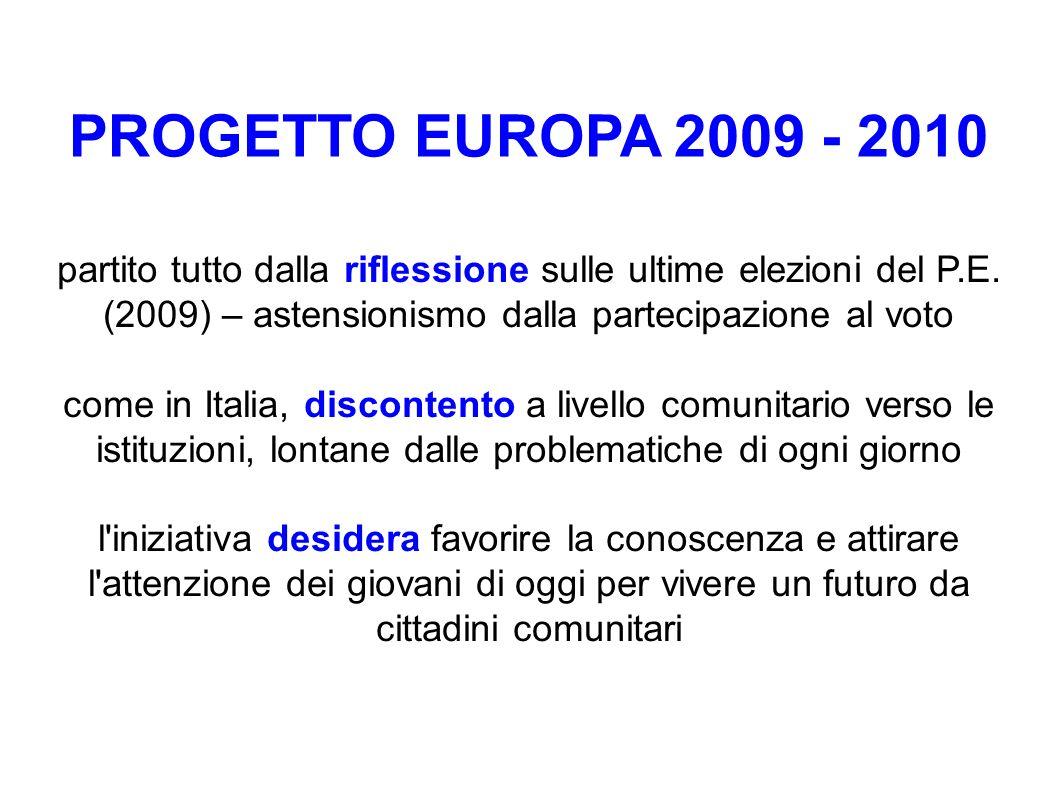 PROGETTO EUROPA 2009 - 2010 partito tutto dalla riflessione sulle ultime elezioni del P.E. (2009) – astensionismo dalla partecipazione al voto.