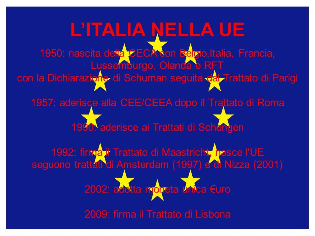 L'ITALIA NELLA UE 1950: nascita della CECA con Belgio,Italia, Francia, Lussemburgo, Olanda e RFT.