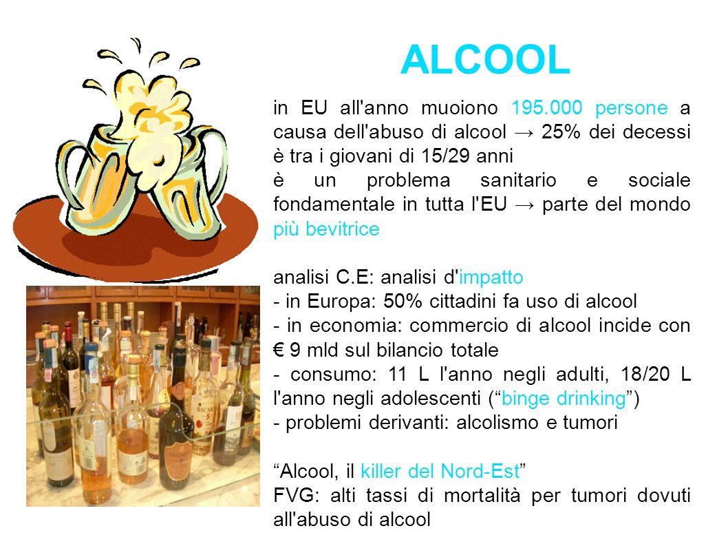 ALCOOL in EU all anno muoiono 195.000 persone a causa dell abuso di alcool → 25% dei decessi è tra i giovani di 15/29 anni.