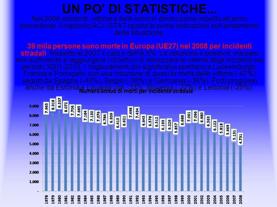 UN PO DI STATISTICHE...