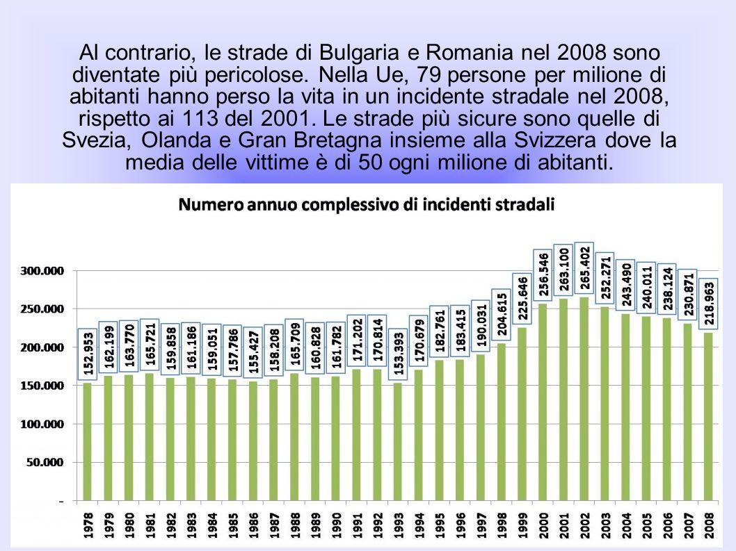 Al contrario, le strade di Bulgaria e Romania nel 2008 sono diventate più pericolose.