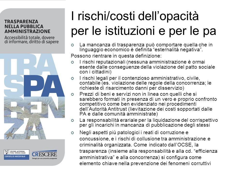 I rischi/costi dell'opacità per le istituzioni e per le pa