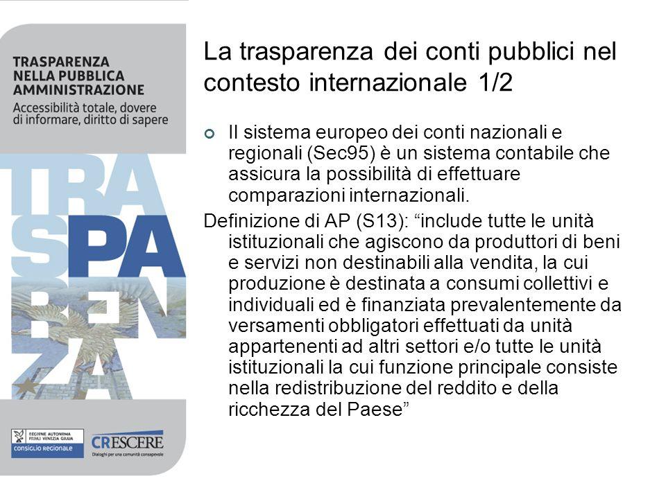 La trasparenza dei conti pubblici nel contesto internazionale 1/2