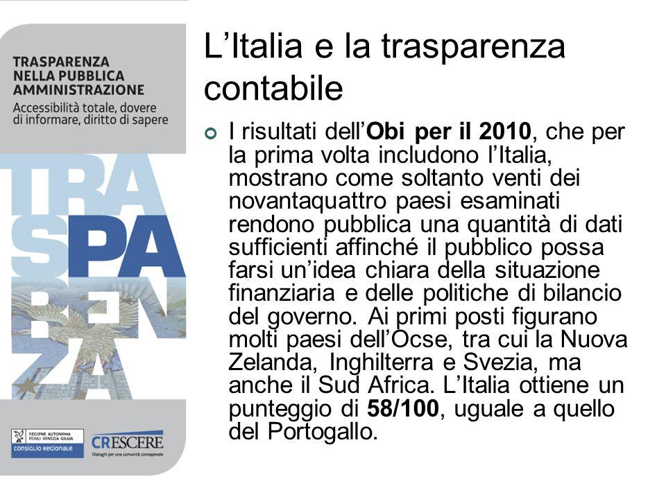 L'Italia e la trasparenza contabile