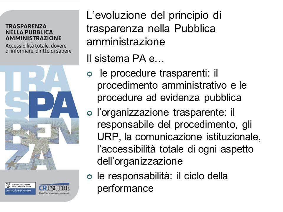 L'evoluzione del principio di trasparenza nella Pubblica amministrazione